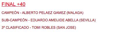 Final +40 Campeonato de España 1/8 tt nitro 2020