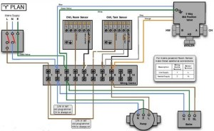 Owl Intuition Heating Controls Installation Guide