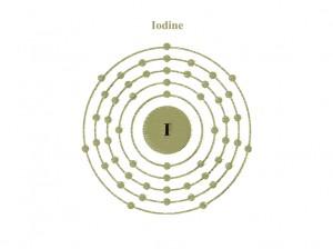 Iodine Post