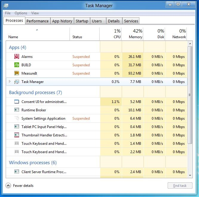 Task Manager - Windows 8