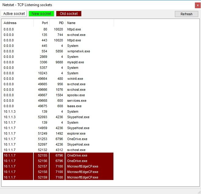 XAMPP Netstat