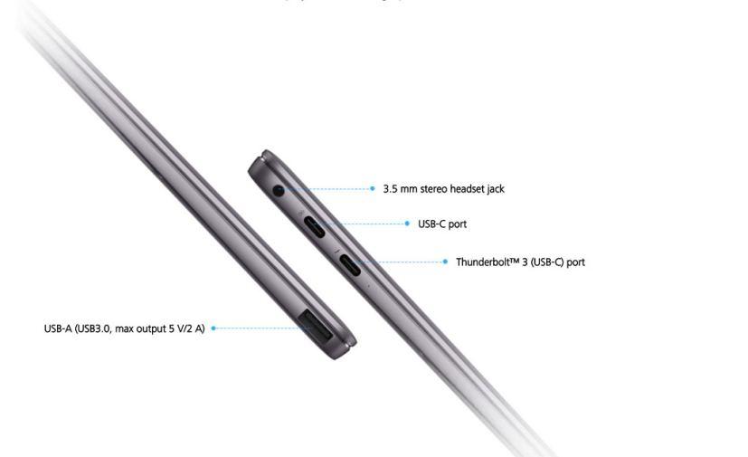 MateBook X Pro ports