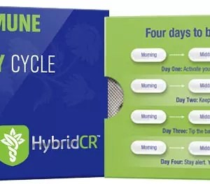 Rapid Immune Defense, Four-Day Cycle, HybridCR