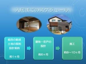 powerpoint_sakuhin