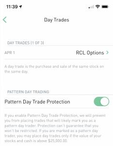 Can i trade options after hours on robinhood
