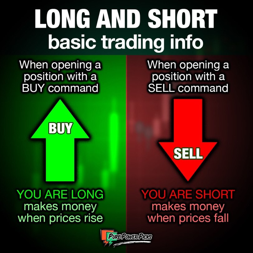 Long and Short Trading