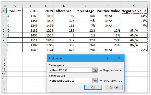 doc positive negative bar 14