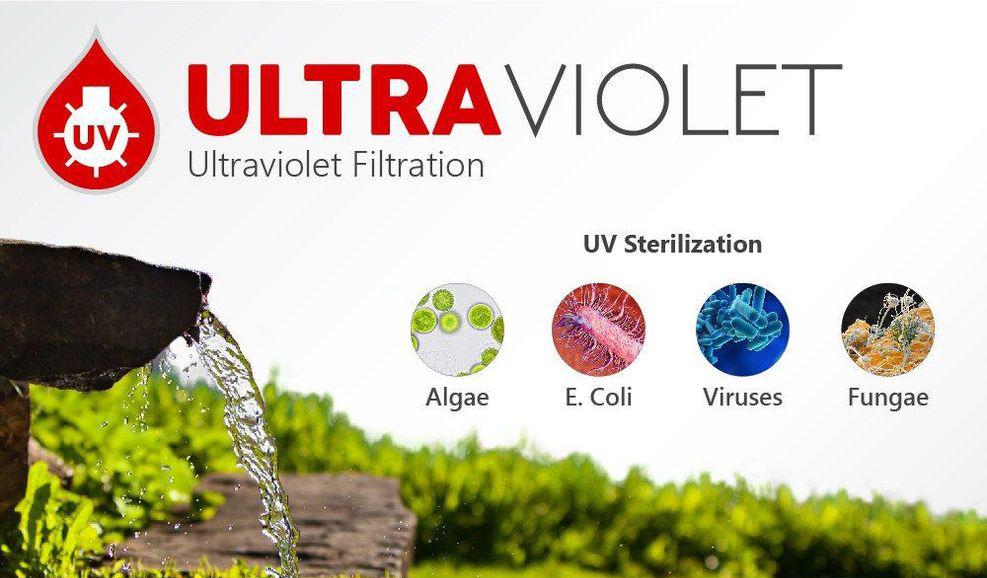 ultraviolet filtration