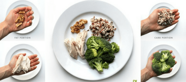 Portion Control is Key for Weight Loss