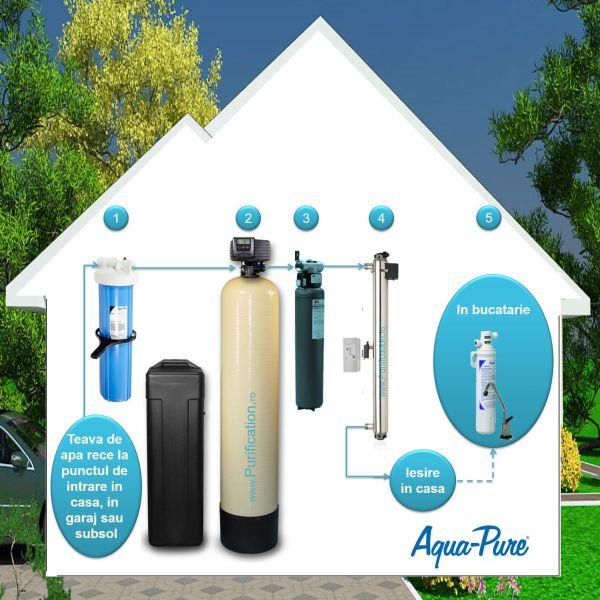 Filtru apa purificata 3M Aqua Pure Complete AP Purification Filter Consulting www.Purification.ro - apa filtrata, pentru paharul, cana, preparatele cu apa sanatoasa