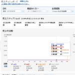 6月4日(土曜日)「メルカリ仕入amazon転売」利益日報