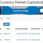 仮想通貨 暗号通貨 時価総額 確認方法 coinmarketcap