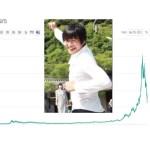 【仮想通貨】2月大暴落!!今後はどうなる??2018年爆上げ^^