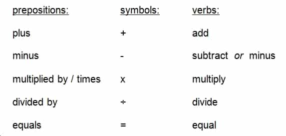 image-1-4-2-mathematical-symbols-in-english