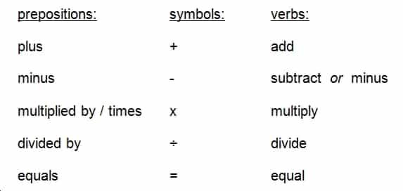 image-1-4-2-mathematical-symbols-in-english
