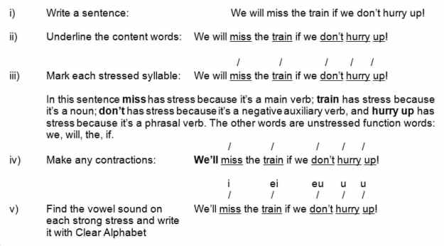 image-2-5-1-how-to-find-sentence-stress