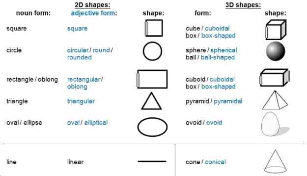 image-2-6-1a-most-common-shapes-1