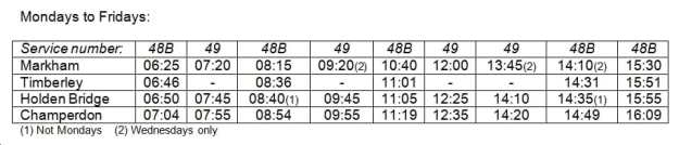 image-2-7-5-bus-timetable-exercise