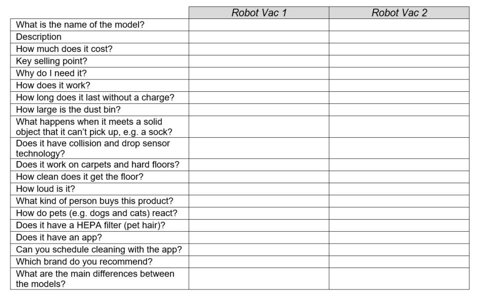 Compare Robot Vacuum Cleaners - Table