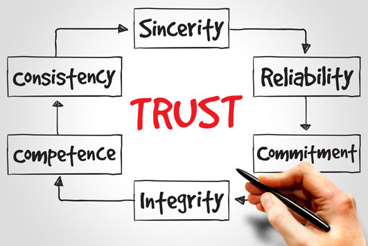 Trust is key when converting a cleaning business