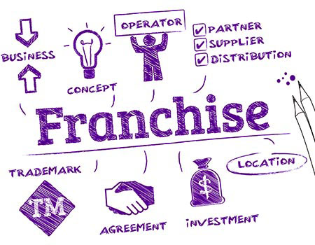 Franchise Options for New Investors and Business Managers with Purple Forte