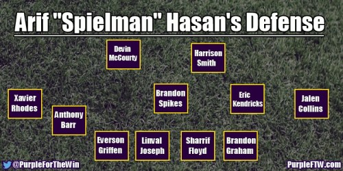 Spoiler: Here's the defense Arif Spielman assembled