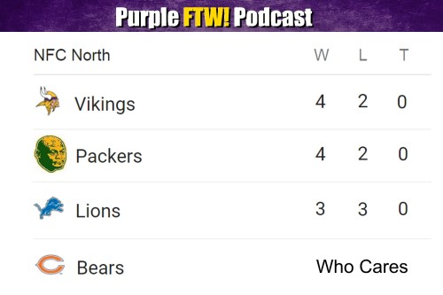 Purple FTW! Podcast: Vikings-Packers Recap - Into the Great Wide Open (ep. 435)