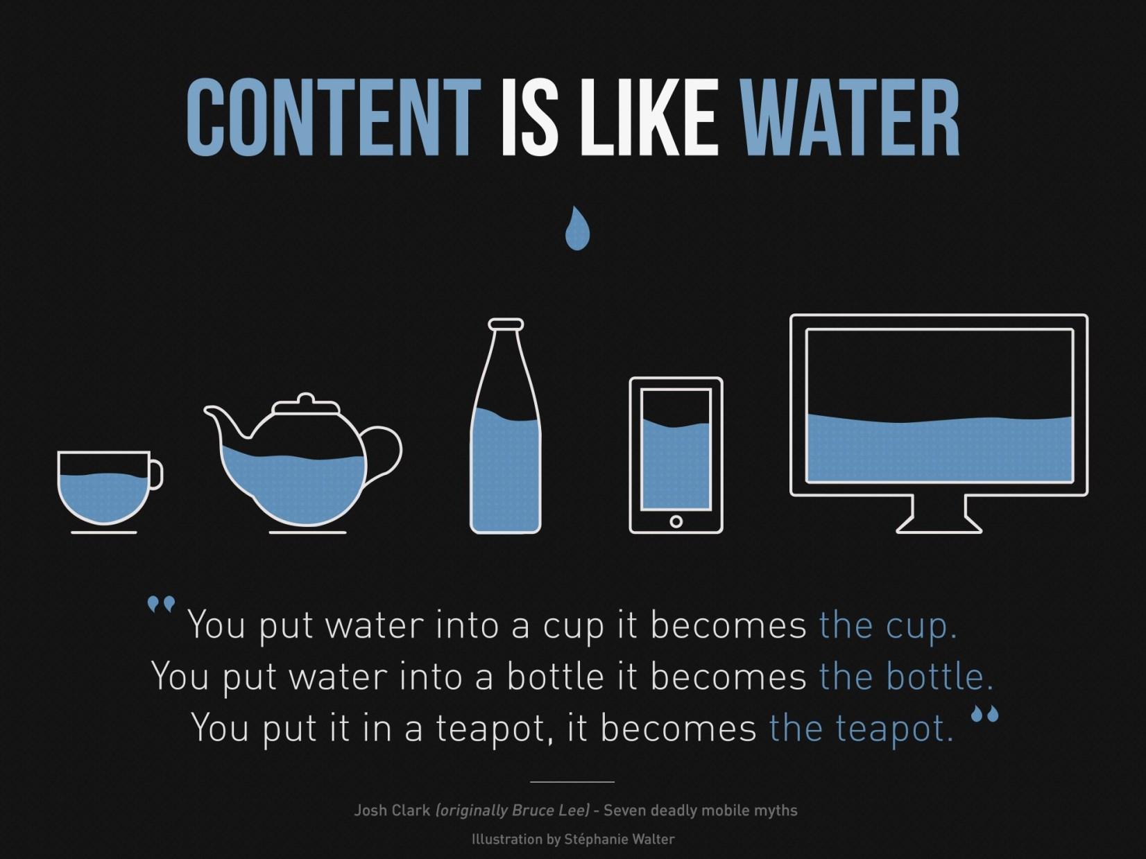 inbound linking content