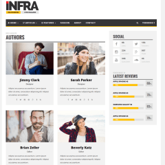 Team Page on INFRA