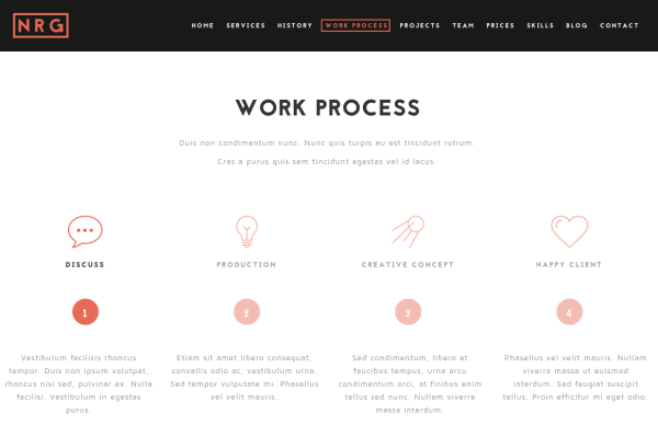 NRGbusiness Work Process Page