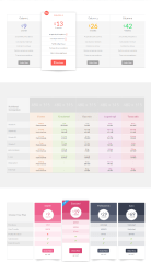 Superfine – pricing tables