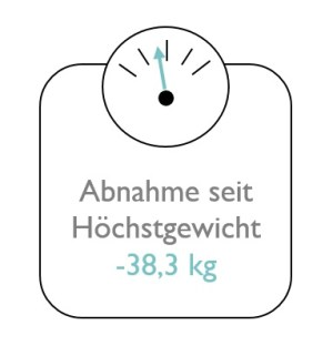 minus 38,3 kg
