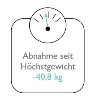 Minus 40,8 Kilo