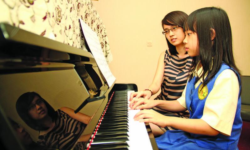 les piano