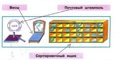 Предметы на почте