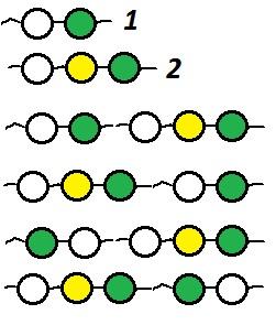 Урок 1 Цепочки 1