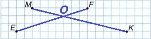 Урок 4 Пересекающиеся и параллельные прямые 3