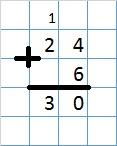 Урок 6 Сложение двузначных чисел 5