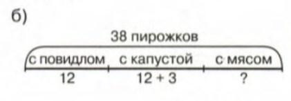 Урок 8. Вычитание двузначных чисел 7б