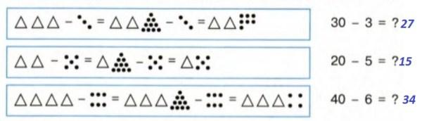 Урок 8. Вычитание двузначных чисел1