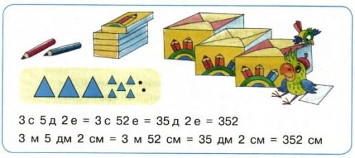 урок 21 рисунок