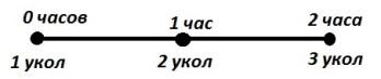 Урок 34 Решение задач 12