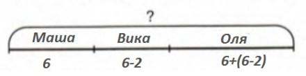 Урок 34 Решение задач 8б