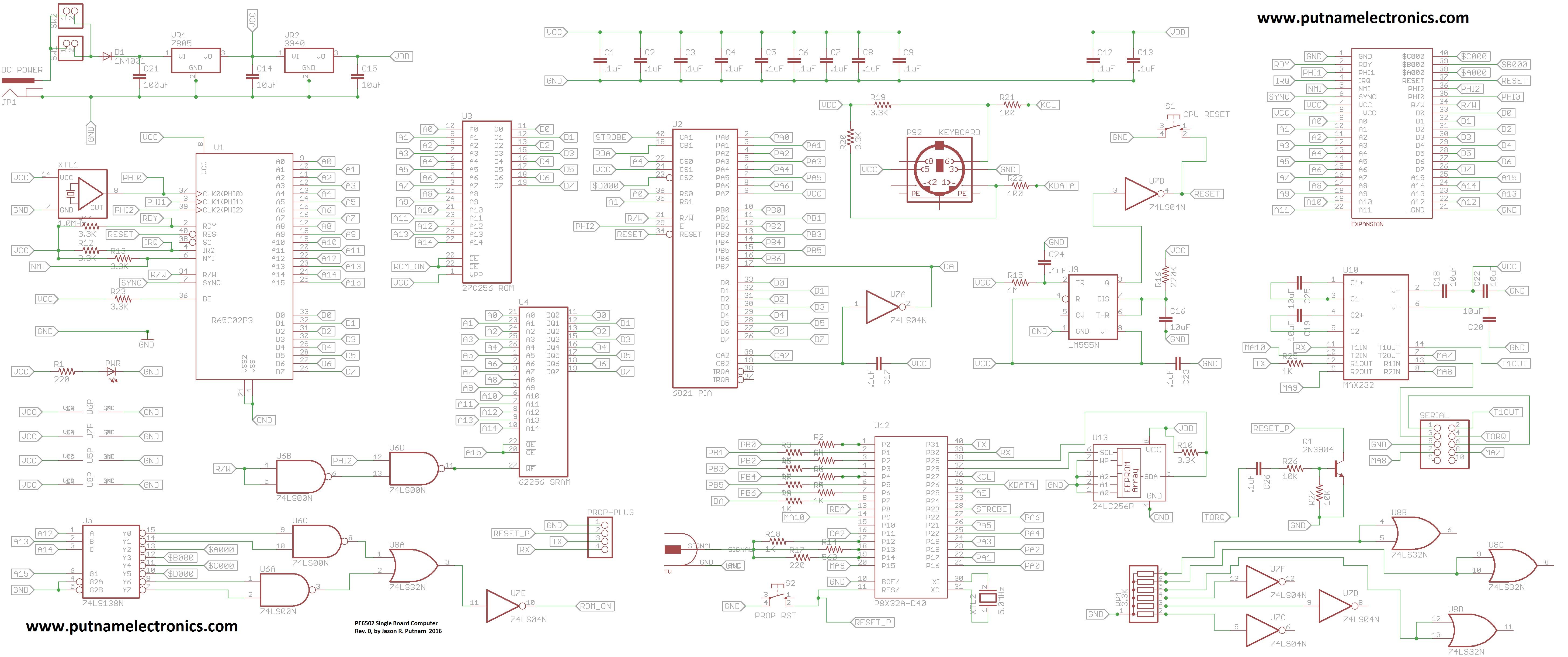 We Are Putnam Electronics