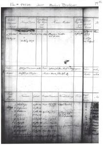 Joseph Kornmeier Family Record Boehringen, Baden, Germany