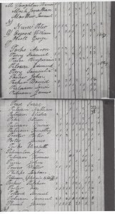 120 US Census Charlestown New Hampshire