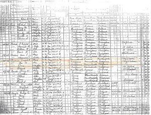 900 US Census Alameda County California