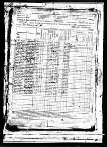 1880 US Federal Non-Population Census