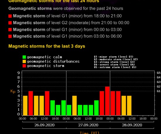 space weather, how to diagnose, holistic health, empathic,