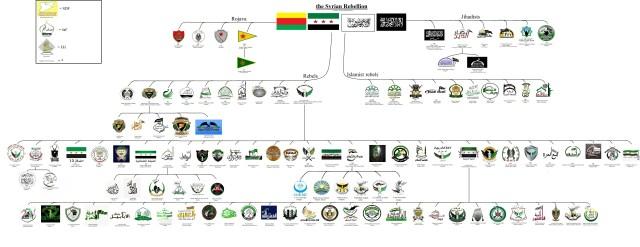 Sirijski pobunjenici lista